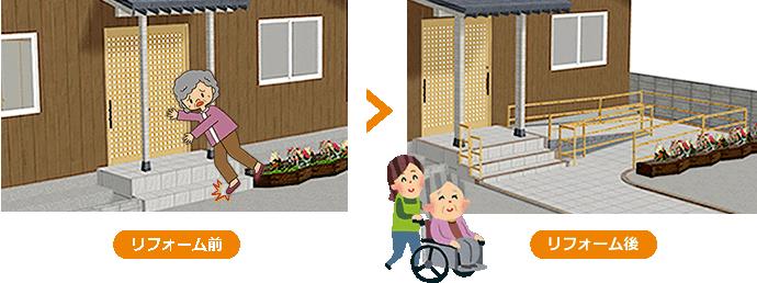 玄関の介護リフォーム